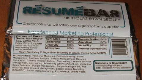 candy bar resume